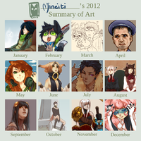 2012 Art Summary by Mineiti