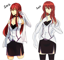improvement meme thing by Saiko-Akarui