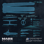 Mass Effect Andromeda - Starship Size Comparison by jeffmcdowalldesign