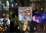 Top 10 Underrated Villains by Kurvos