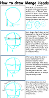 How to Draw Manga Heads by mercedesbird