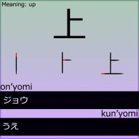 Kanji - Up by LearningJapanese