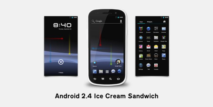 Android 2.4 Ice Cream Sandwich by jakeroot