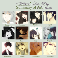 .: 2013 Summary of Derp :. by melloskitten