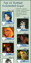 Top 10 hottest Animated Guys by LittleTiger488