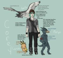 BSC - Corey + team by mercurybird