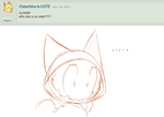 Askthe 'Devivs: Cloudy Cute by SmilehKitteh