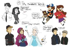 My Fandoms 2013 by animegirl43