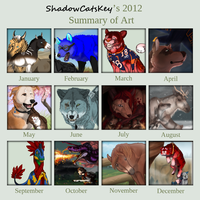 2012 Art Summary by ShadowCatsKey