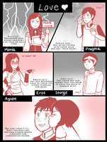 5 Types of Love by Tsuki--Sama