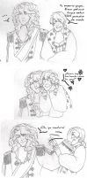 What is Maturity Spanish Sub. by Ale-L