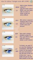 Tutorial COPIC, coloring manga eyes, blue version by Suki-Manga
