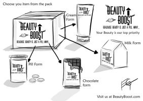 Beauty Boost Products 001 by EmmaGrant