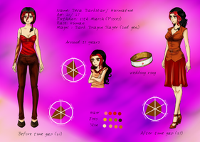 Deva's profile by Shenira