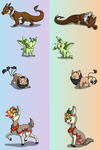 Levels for mewhaku by Cattensu
