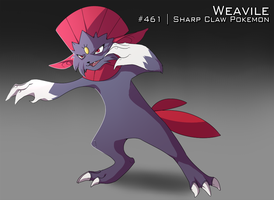 :DAY 30: Weavile by AkaPanuka