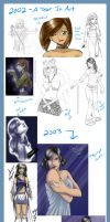 2002-2003 A Year In Art by DarlingMionette