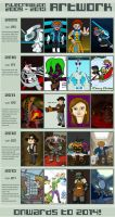 Progression: 2009 till 2013 by Filecreation