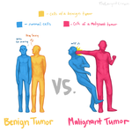 Difference Between Benign and Malignant Tumors by TheLanguidClown