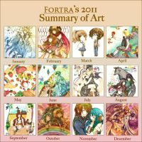 Fortra's 2011 Summary of Art by Fortranica