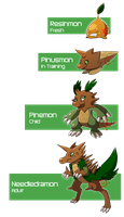 Pinemon Evolution Line by Strontium-Chloride
