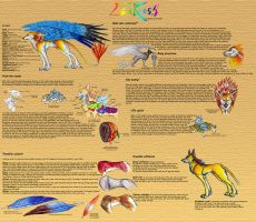 Lunkross Species Sheet by ARVEN92