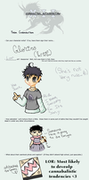 Character Meme: LOR by RainbowLilac