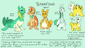 Tetrafins - Open Species by Rinnai-Rai