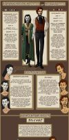 Hotel Haven Reference Sheet by Spesiria