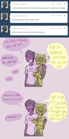 Ask Mituna: 70UCH by SanchaySquirrel