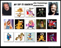 My Top 13 Favorite Jim Cummings Characters by Toongirl18