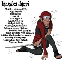 Unari: Full Profile by atemuzuko