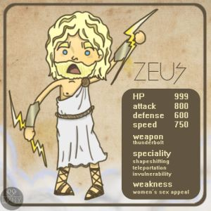 Zeus Power Card