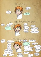 Ireland's Many Names by Kimanda