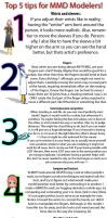 Top 5 tips for MMD modelrs by SamousWebmaster