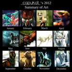 Capukat Art Summary 2012 by Capukat