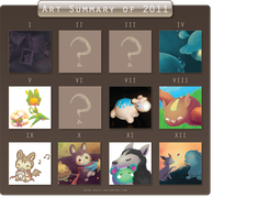Art Summary of 2011 by chibiphlosion