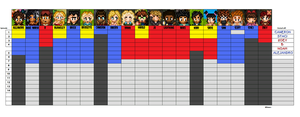 Total Drama Survivor 2 Progress Chart by bad-asp