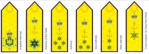 New Flag Officer's Shoulder Boards by Ienkoron