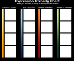 Expression Intensity Chart by PolyTextures