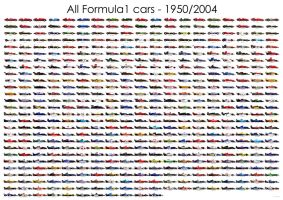 All F1 cars 1950 to 2004 HD by ZowLe
