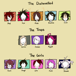 Hairstyles Mighty Chart by Leaglem