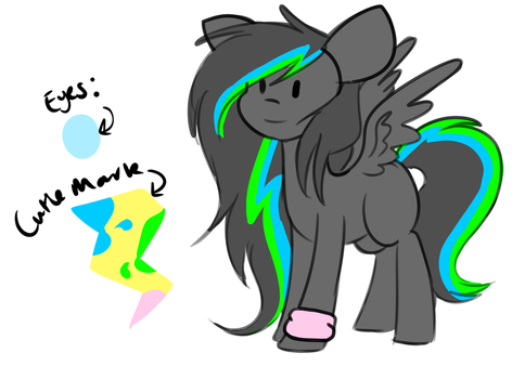Quickie Ref by CoffeeBeanu