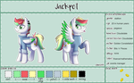 Jackpot Reference Sheet by cihiiro