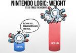 Nintendo logic-Weight by thegamingdrawer